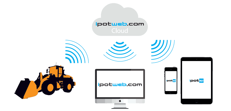 ipotweb-ipotapp-payload-monitoring-cloud